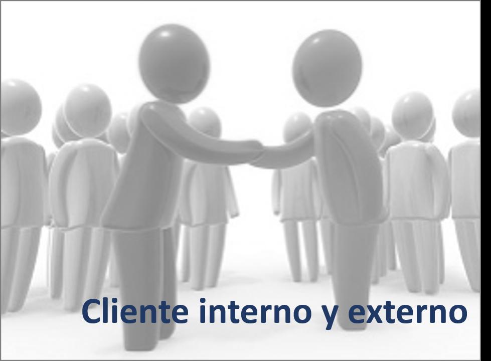 Historia Proyecto Cliente Interno Externo