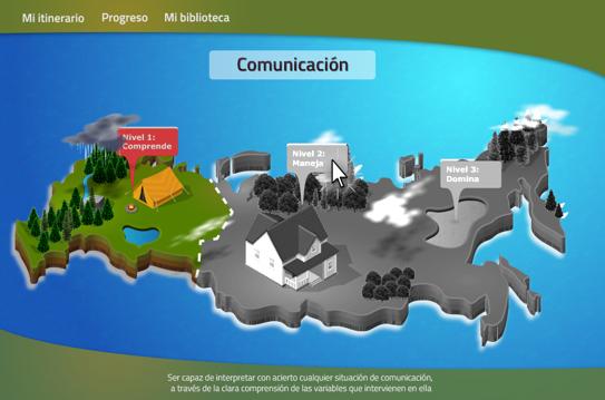 Ejemplo de Smart Skills Map